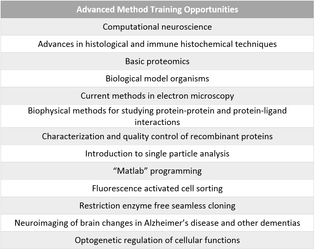 Advanced method training opportunities